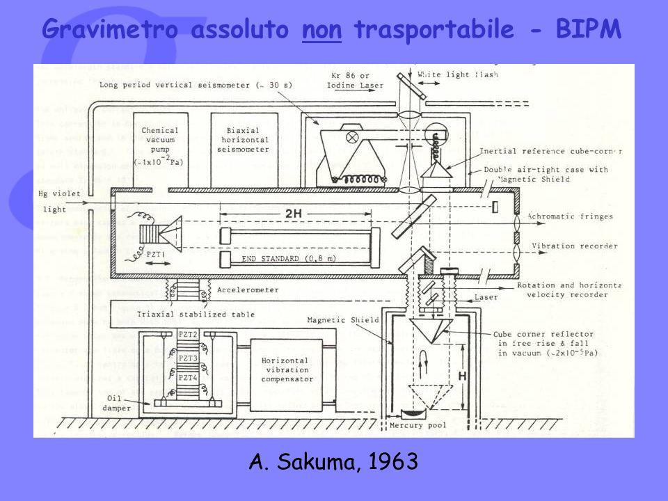 Gravimetro assoluto non trasportabile - BIPM A. Sakuma, 1963