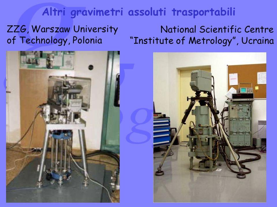 ZZG, Warszaw University of Technology, Polonia Altri gravimetri assoluti trasportabili National Scientific Centre Institute of Metrology, Ucraina