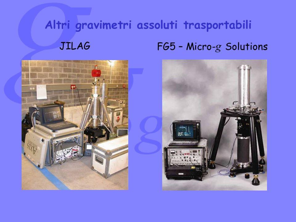JILAG Altri gravimetri assoluti trasportabili FG5 – Micro- g Solutions