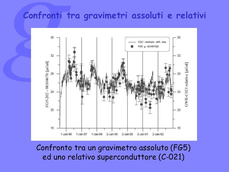 Confronto tra un gravimetro assoluto (FG5) ed uno relativo superconduttore (C-021) Confronti tra gravimetri assoluti e relativi