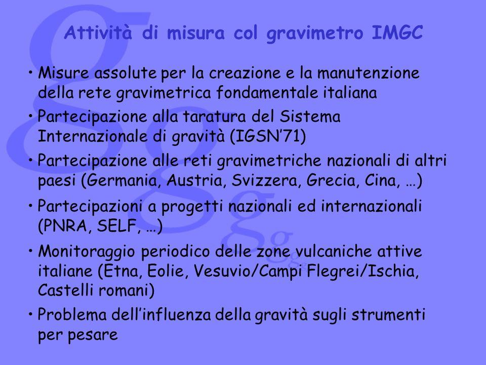 Attività di misura col gravimetro IMGC Misure assolute per la creazione e la manutenzione della rete gravimetrica fondamentale italiana Partecipazione