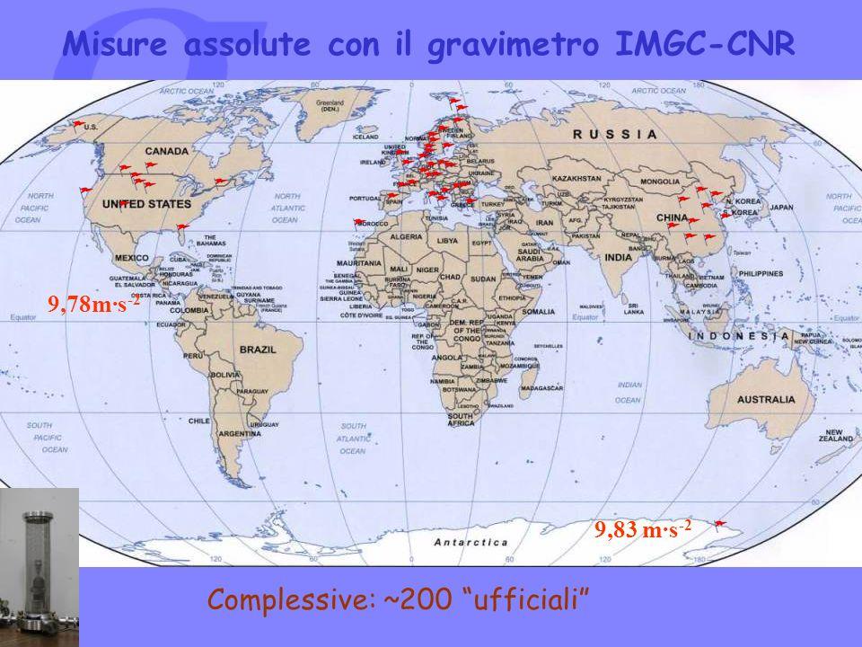 Misure assolute con il gravimetro IMGC-CNR 9,83 m·s -2 9,78m·s -2 Complessive: ~200 ufficiali