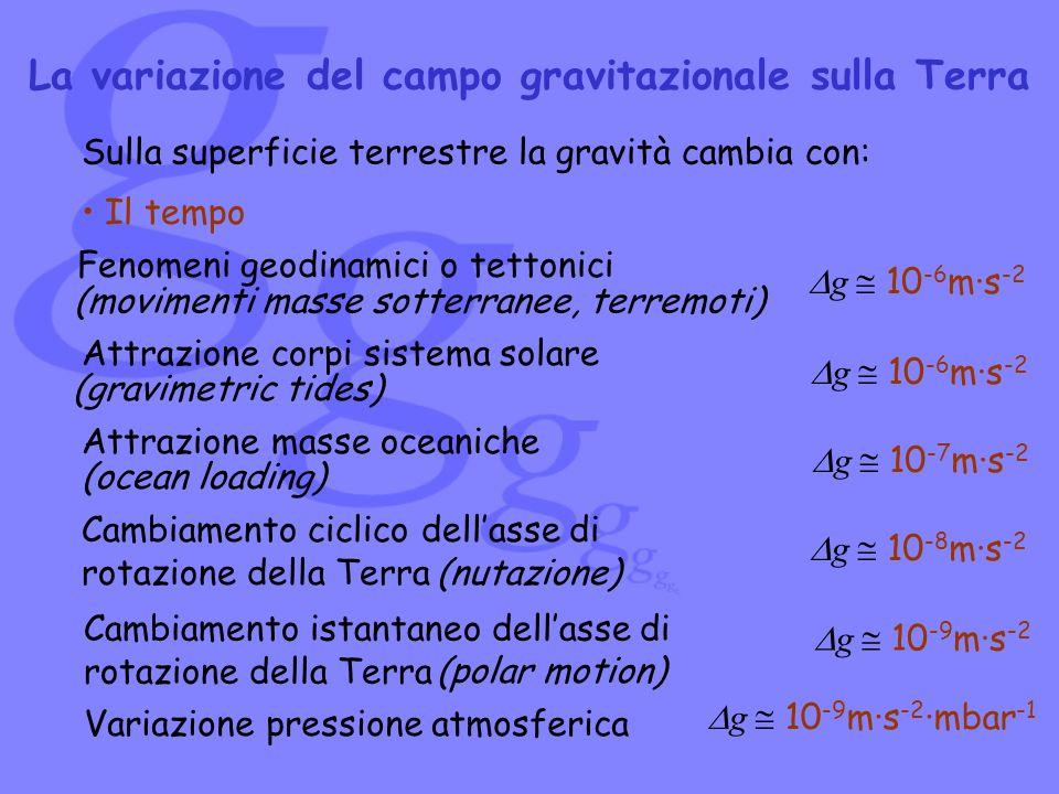 La variazione del campo gravitazionale sulla Terra Sulla superficie terrestre la gravità cambia con: Il tempo Variazione pressione atmosferica g 10 -8