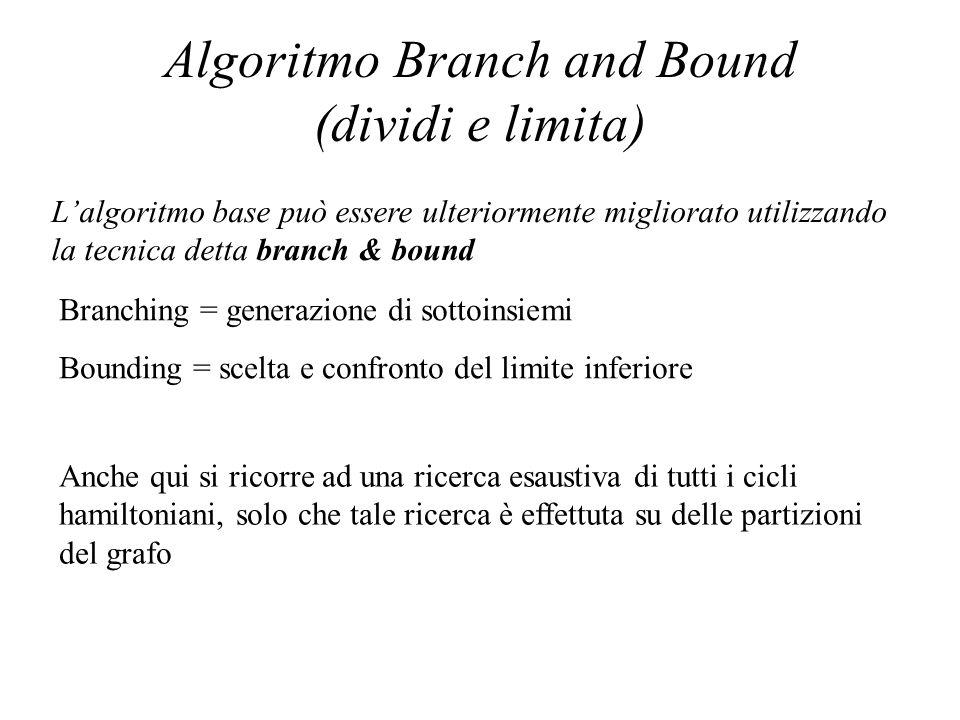 Algoritmo Branch and Bound (dividi e limita) Lalgoritmo base può essere ulteriormente migliorato utilizzando la tecnica detta branch & bound Anche qui