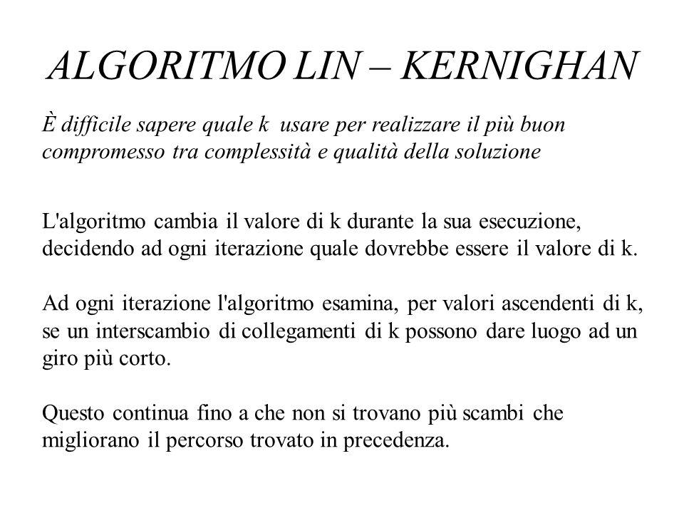 ALGORITMO LIN – KERNIGHAN È difficile sapere quale k usare per realizzare il più buon compromesso tra complessità e qualità della soluzione L'algoritm