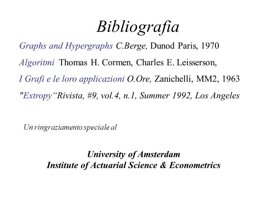 Bibliografia Graphs and Hypergraphs C.Berge, Dunod Paris, 1970 Algoritmi Thomas H. Cormen, Charles E. Leisserson, I Grafi e le loro applicazioni O.Ore