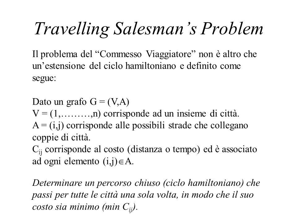 Travelling Salesmans Problem Il problema del Commesso Viaggiatore non è altro che unestensione del ciclo hamiltoniano e definito come segue: Dato un g