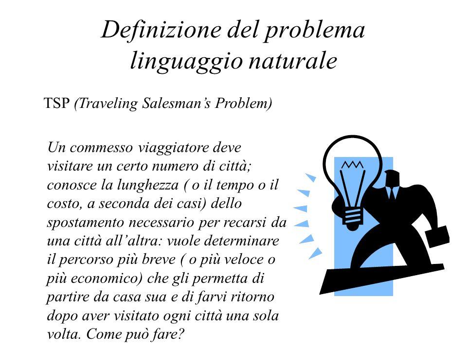 Definizione del problema linguaggio naturale TSP (Traveling Salesmans Problem) Un commesso viaggiatore deve visitare un certo numero di città; conosce
