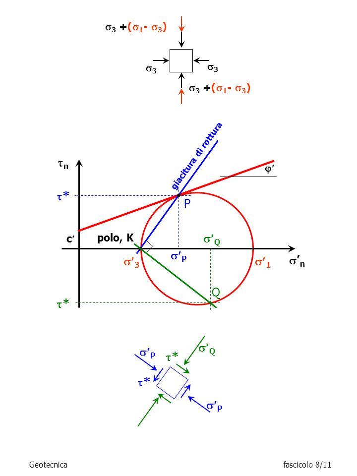 3 +( 1 - 3 ) 3 3 n 3 n 1 * P c polo, K giacitura di rottura * Q P * P Q * Q P Geotecnicafascicolo 8/11