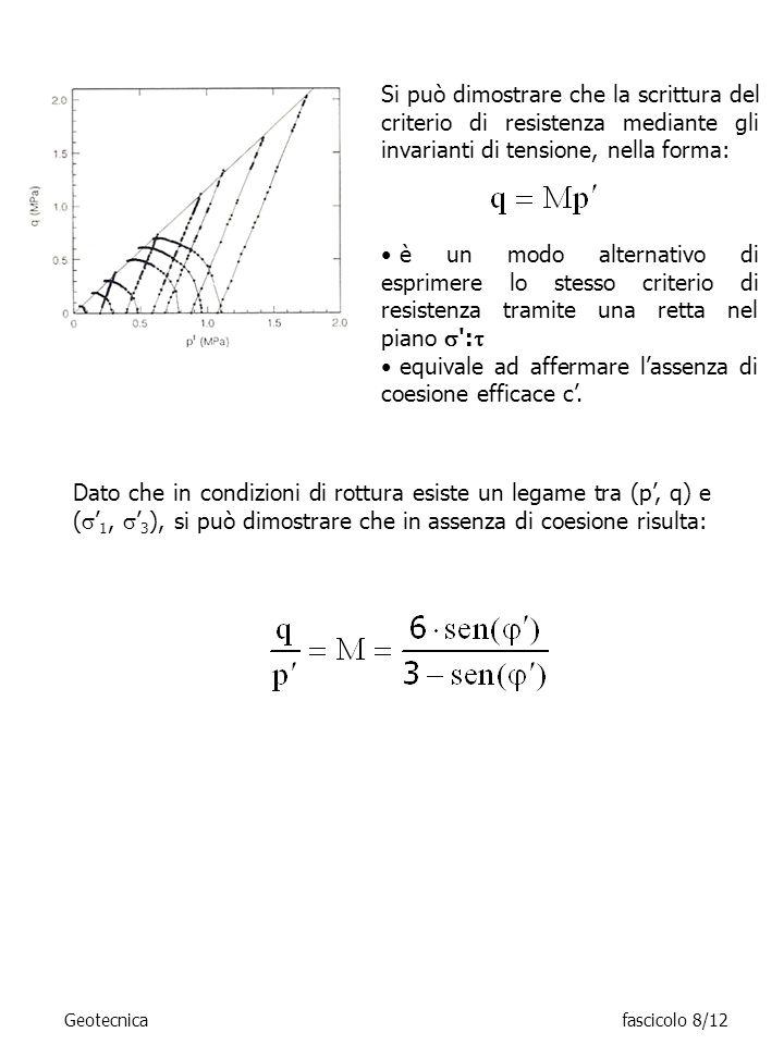 Si può dimostrare che la scrittura del criterio di resistenza mediante gli invarianti di tensione, nella forma: è un modo alternativo di esprimere lo