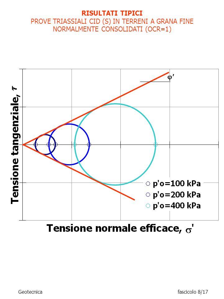 RISULTATI TIPICI PROVE TRIASSIALI CID (S) IN TERRENI A GRANA FINE NORMALMENTE CONSOLIDATI (OCR=1) Geotecnicafascicolo 8/17