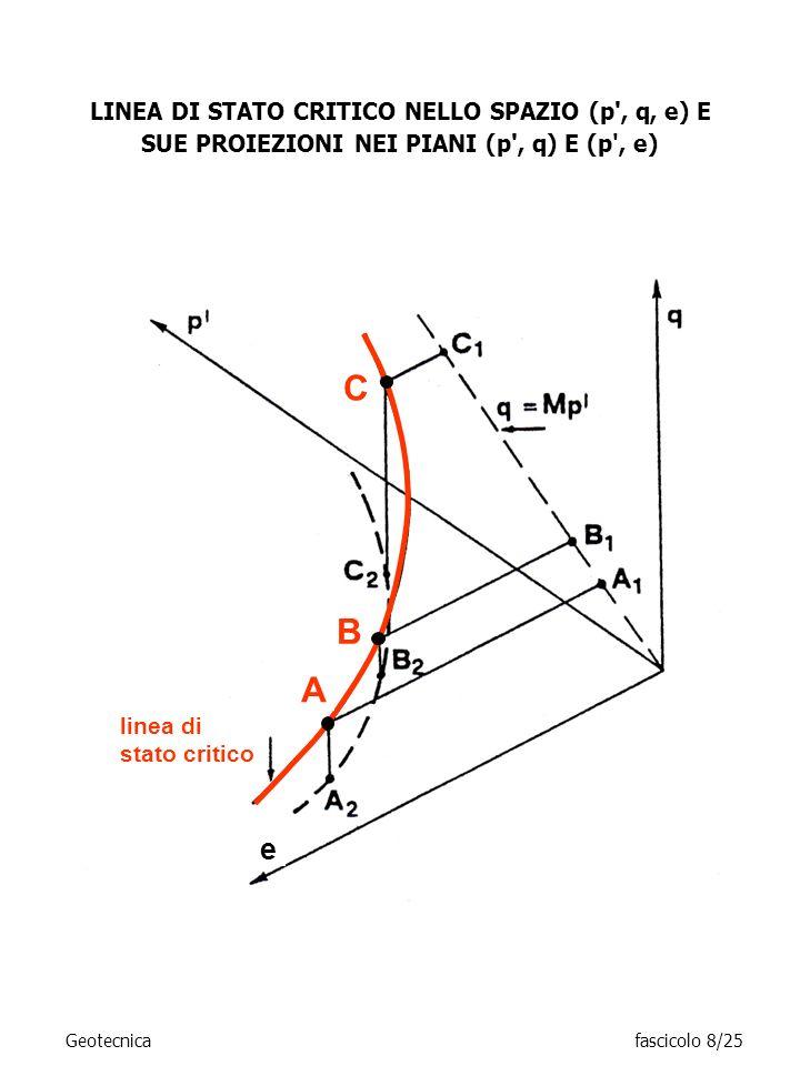 Geotecnicafascicolo 8/25 A B C e linea di stato critico LINEA DI STATO CRITICO NELLO SPAZIO (p ', q, e) E SUE PROIEZIONI NEI PIANI (p ', q) E (p', e)