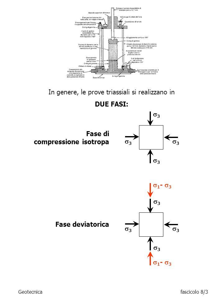 In genere, le prove triassiali si realizzano in DUE FASI: Fase di compressione isotropa 3 3 3 3 Fase deviatorica 3 3 3 3 1 - 3 Geotecnicafascicolo 8/3