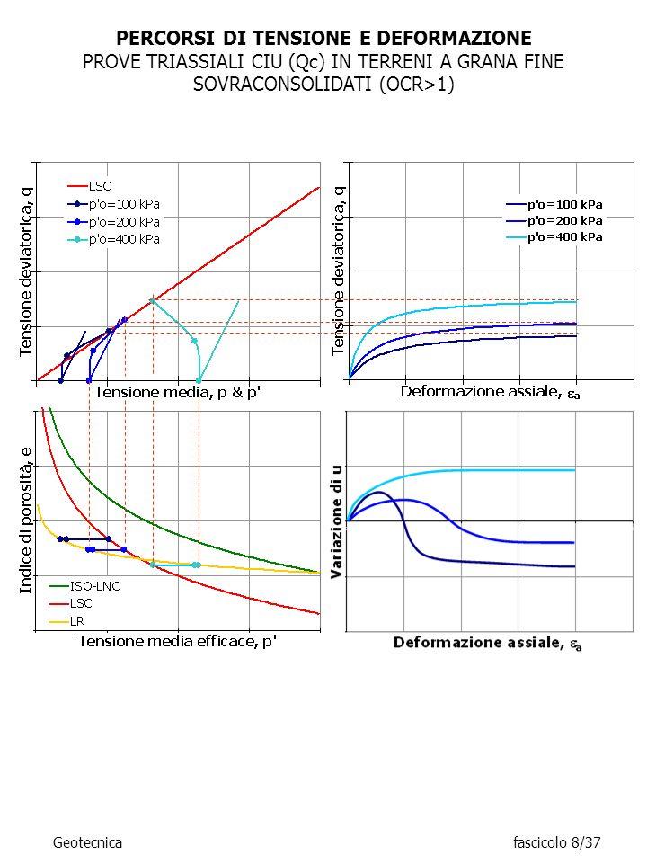PERCORSI DI TENSIONE E DEFORMAZIONE PROVE TRIASSIALI CIU (Qc) IN TERRENI A GRANA FINE SOVRACONSOLIDATI (OCR>1) Geotecnicafascicolo 8/37
