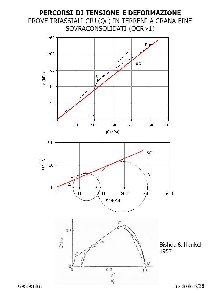 Geotecnicafascicolo 8/38 PERCORSI DI TENSIONE E DEFORMAZIONE PROVE TRIASSIALI CIU (Qc) IN TERRENI A GRANA FINE SOVRACONSOLIDATI (OCR>1) Bishop & Henke