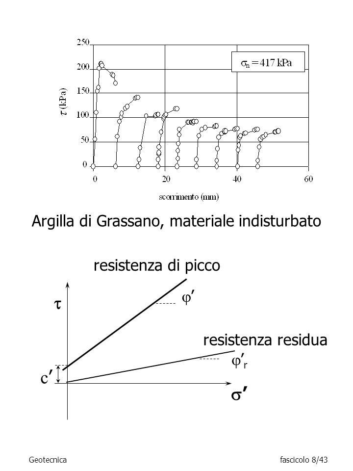 Argilla di Grassano, materiale indisturbato c r resistenza di picco resistenza residua Geotecnicafascicolo 8/43