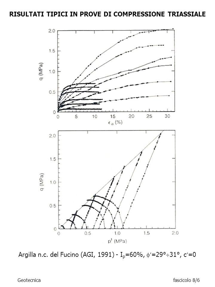 RISULTATI TIPICI IN PROVE DI COMPRESSIONE TRIASSIALE Argilla n.c. del Fucino (AGI, 1991) - I p =60%, =29° 31°, c =0 Geotecnicafascicolo 8/6