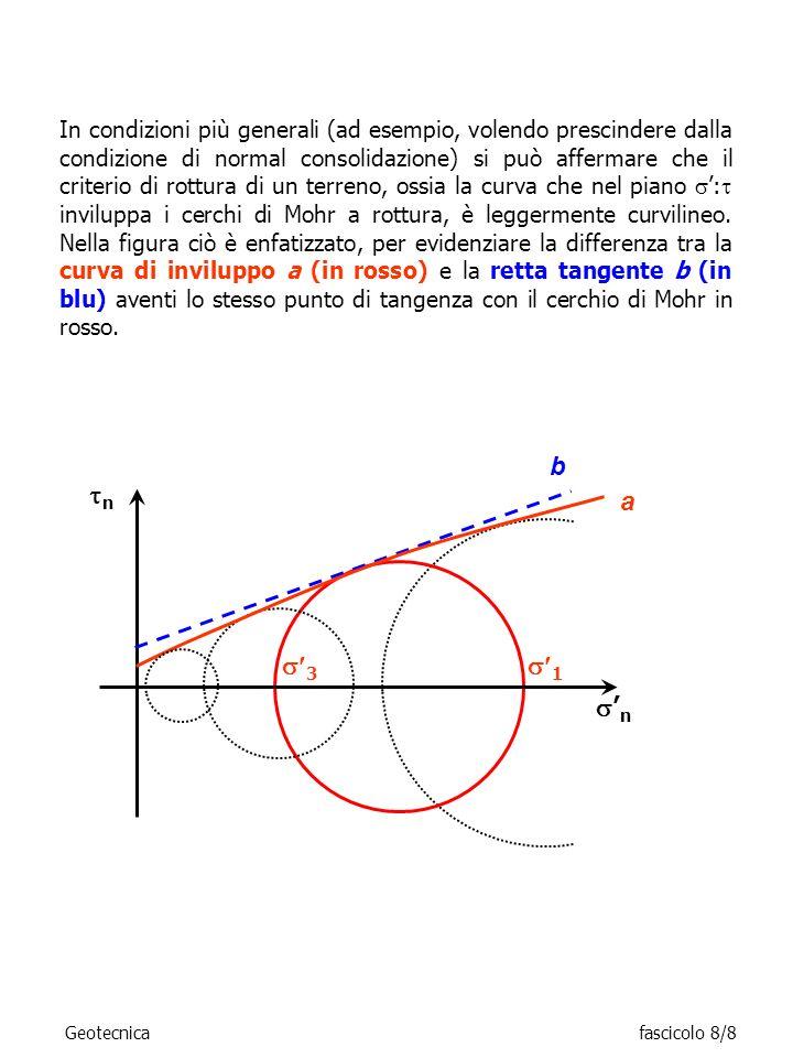 n 3 n 1 Geotecnicafascicolo 8/8 In condizioni più generali (ad esempio, volendo prescindere dalla condizione di normal consolidazione) si può affermar
