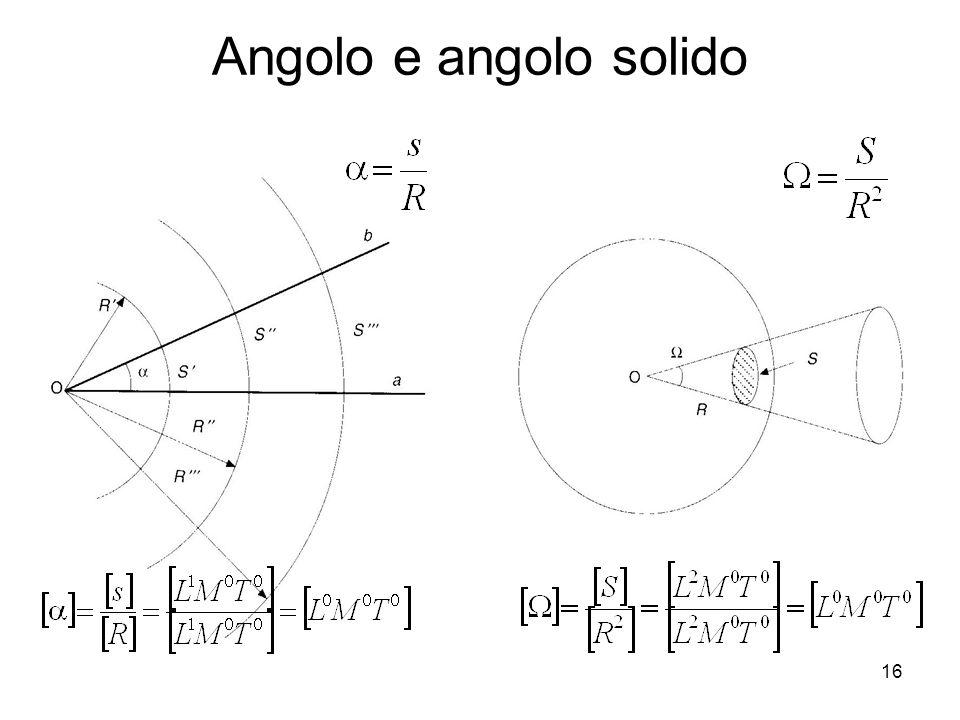 16 Angolo e angolo solido