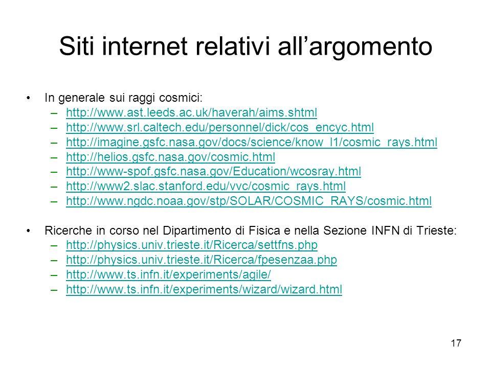 17 Siti internet relativi allargomento In generale sui raggi cosmici: –http://www.ast.leeds.ac.uk/haverah/aims.shtmlhttp://www.ast.leeds.ac.uk/haverah