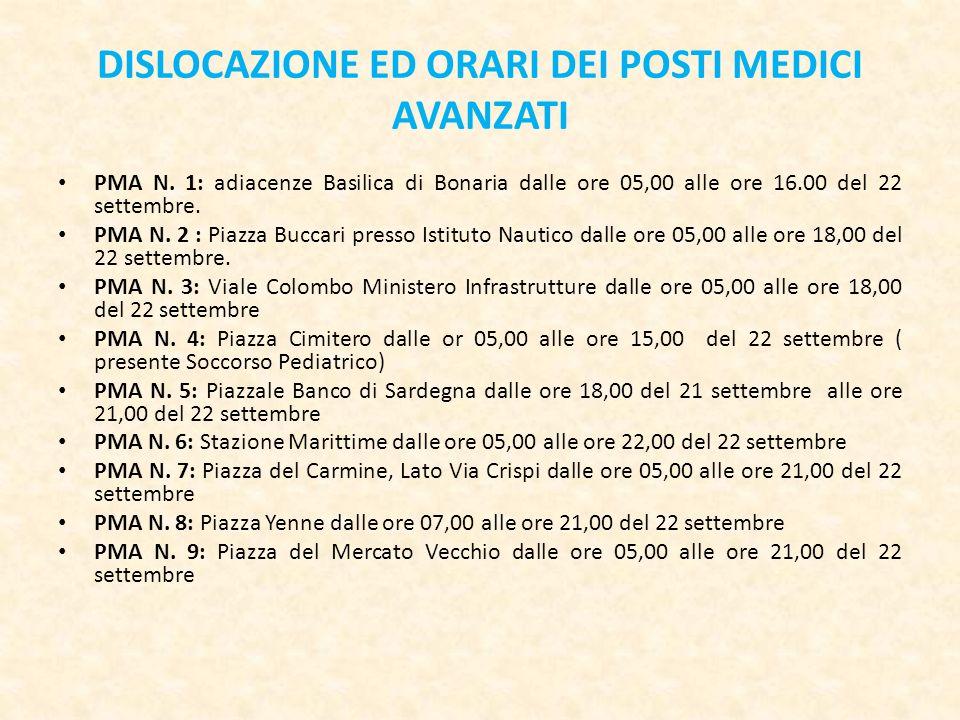 DISLOCAZIONE ED ORARI DEI POSTI MEDICI AVANZATI PMA N. 1: adiacenze Basilica di Bonaria dalle ore 05,00 alle ore 16.00 del 22 settembre. PMA N. 2 : Pi
