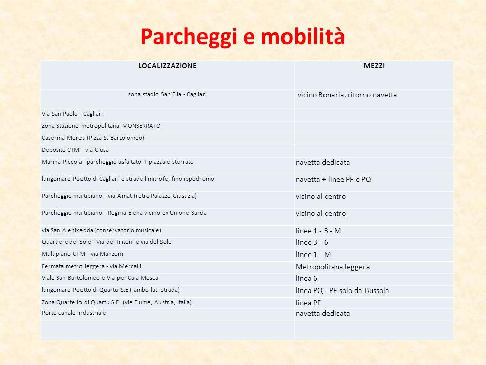 Parcheggi e mobilità LOCALIZZAZIONEMEZZI zona stadio San'Elia - Cagliari vicino Bonaria, ritorno navetta Via San Paolo - Cagliari Zona Stazione metrop