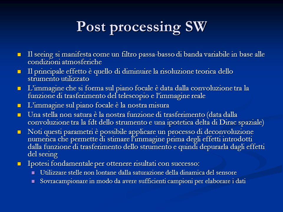 Post processing SW Il seeing si manifesta come un filtro passa-basso di banda variabile in base alle condizioni atmosferiche Il seeing si manifesta co