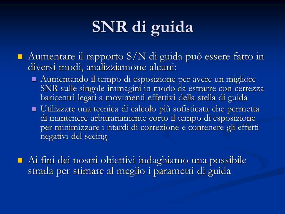 SNR di guida Aumentare il rapporto S/N di guida può essere fatto in diversi modi, analizziamone alcuni: Aumentare il rapporto S/N di guida può essere
