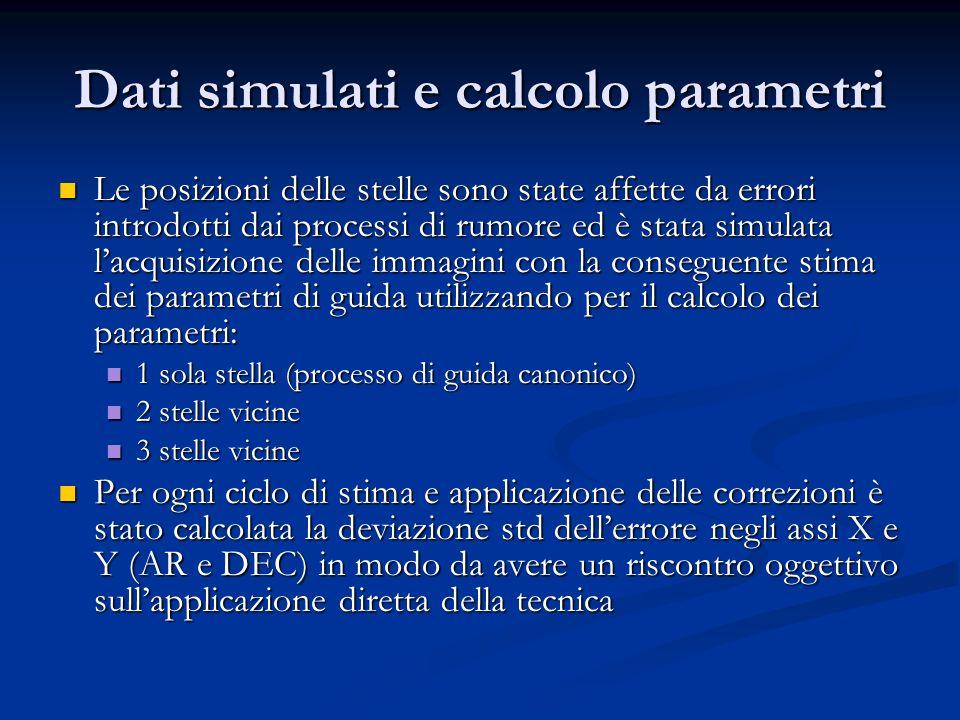 Dati simulati e calcolo parametri Le posizioni delle stelle sono state affette da errori introdotti dai processi di rumore ed è stata simulata lacquis