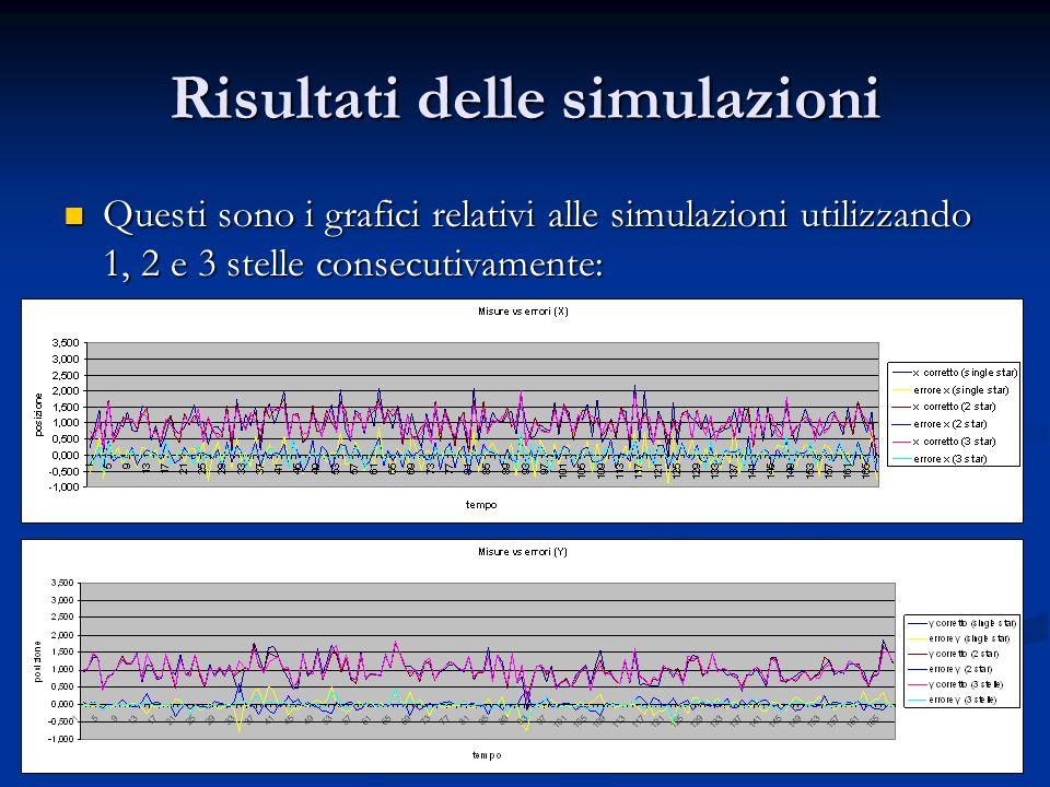 Risultati delle simulazioni Questi sono i grafici relativi alle simulazioni utilizzando 1, 2 e 3 stelle consecutivamente: Questi sono i grafici relati