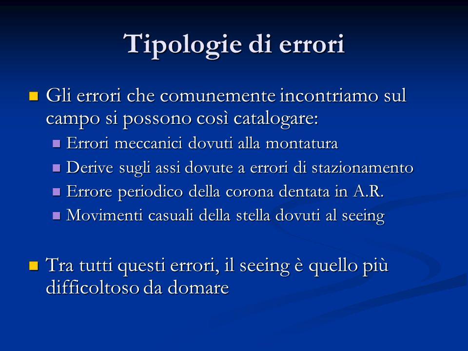 Tipologie di errori Gli errori che comunemente incontriamo sul campo si possono così catalogare: Gli errori che comunemente incontriamo sul campo si p