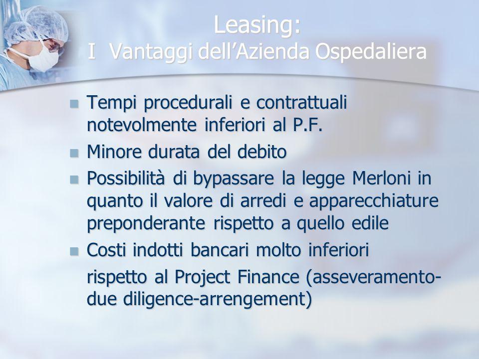 Leasing: I Vantaggi dellAzienda Ospedaliera Tempi procedurali e contrattuali notevolmente inferiori al P.F. Tempi procedurali e contrattuali notevolme