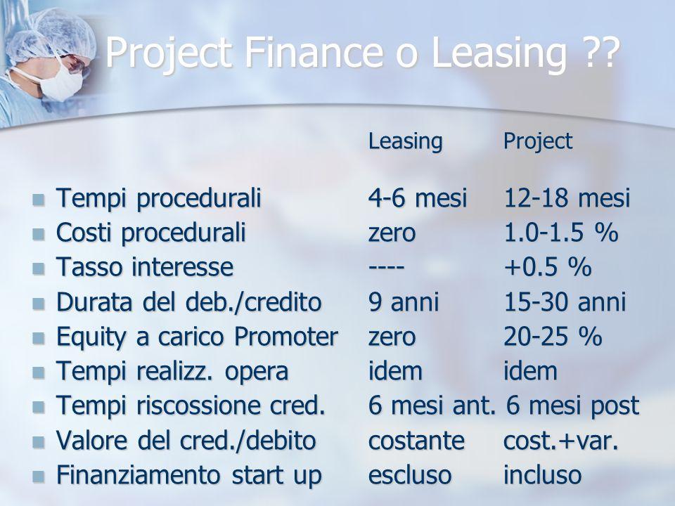 Project Finance o Leasing ?? LeasingProject Tempi procedurali4-6 mesi12-18 mesi Tempi procedurali4-6 mesi12-18 mesi Costi proceduralizero1.0-1.5 % Cos