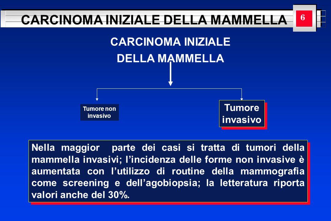 YOUR LOGO HERE CARCINOMA INIZIALE DELLA MAMMELLA CARCINOMA INIZIALE DELLA MAMMELLA 6 Tumore non invasivo Tumore invasivo Tumore invasivo Nella maggior