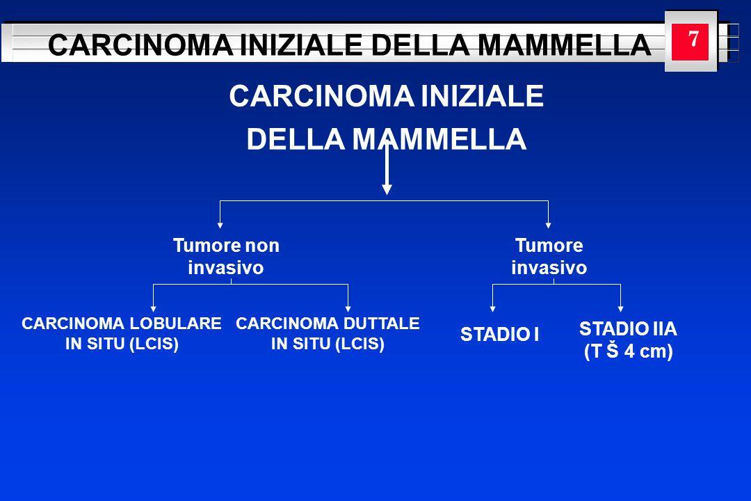 YOUR LOGO HERE CARCINOMA INIZIALE DELLA MAMMELLA CARCINOMA INIZIALE DELLA MAMMELLA Tumore non invasivo Tumore invasivo CARCINOMA LOBULARE IN SITU (LCI