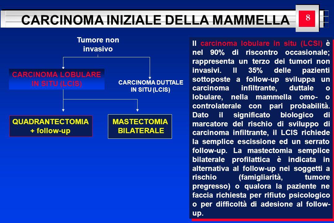 YOUR LOGO HERE CARCINOMA INIZIALE DELLA MAMMELLA Tumore non invasivo CARCINOMA LOBULARE IN SITU (LCIS) CARCINOMA DUTTALE IN SITU (LCIS) QUADRANTECTOMI