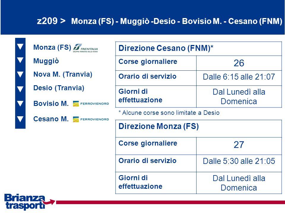 z209 > Monza (FS) - Muggiò -Desio - Bovisio M. - Cesano (FNM) Monza (FS) Muggiò Nova M. (Tranvia) Direzione Cesano (FNM)* Corse giornaliere 26 Orario