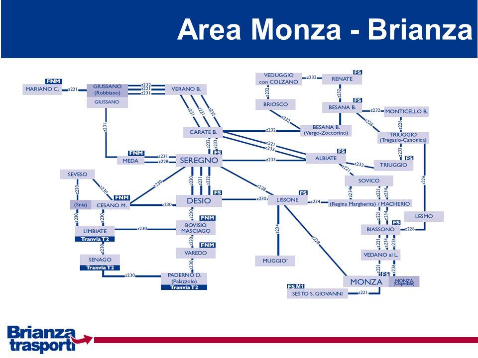 Area Monza - Brianza
