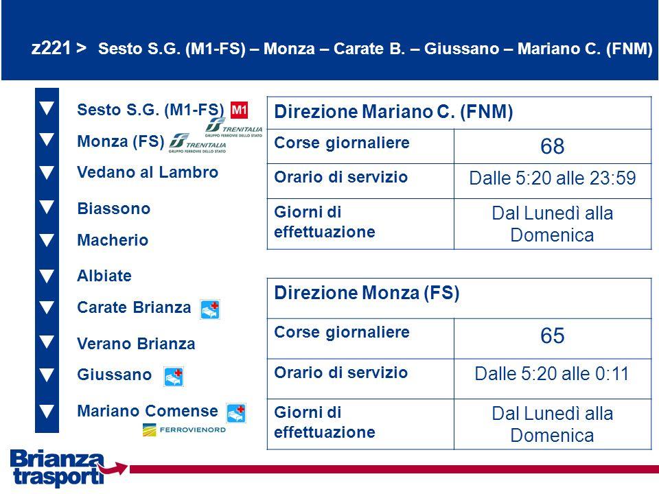 z221 > Sesto S.G. (M1-FS) – Monza – Carate B. – Giussano – Mariano C. (FNM) Sesto S.G. (M1-FS) Monza (FS) Vedano al Lambro Direzione Mariano C. (FNM)
