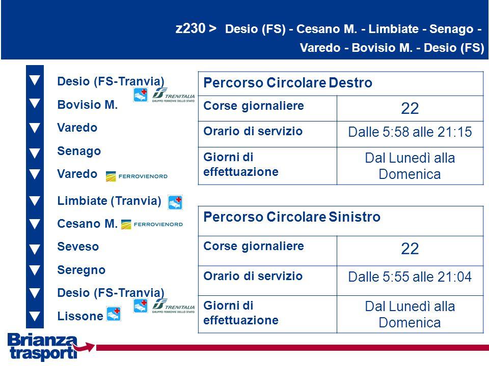 z230 > Desio (FS) - Cesano M. - Limbiate - Senago - Varedo - Bovisio M. - Desio (FS) Desio (FS-Tranvia) Bovisio M. Varedo Percorso Circolare Destro Co