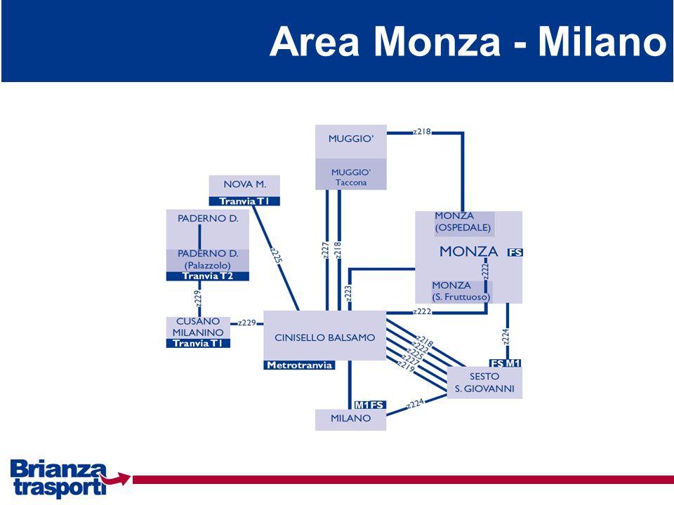 Area Monza - Milano