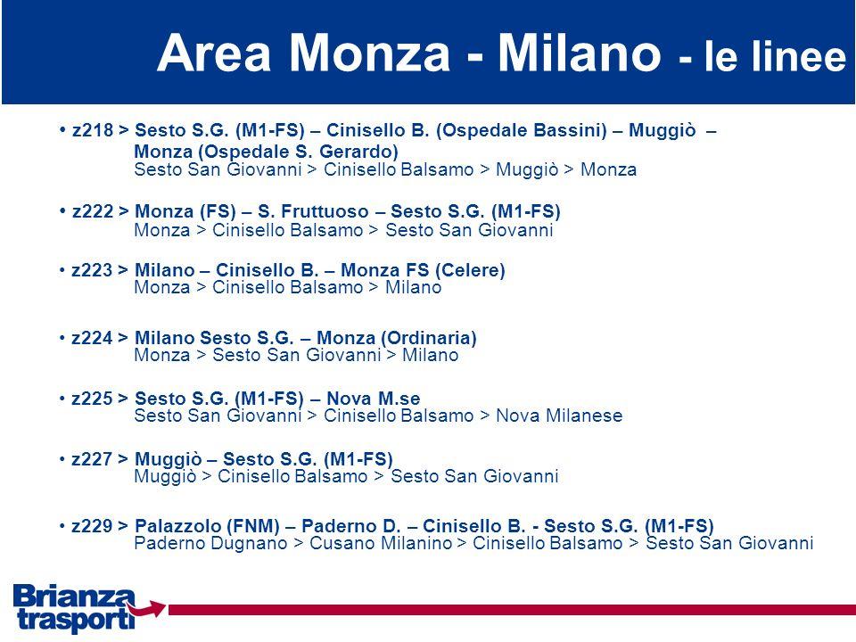 Area Monza - Milano - le linee z218 > Sesto S.G. (M1-FS) – Cinisello B. (Ospedale Bassini) – Muggiò – Monza (Ospedale S. Gerardo) Sesto San Giovanni >