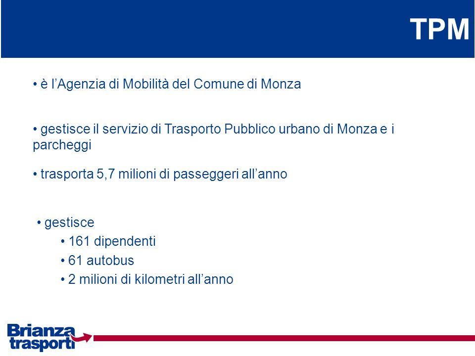 TPM è lAgenzia di Mobilità del Comune di Monza gestisce il servizio di Trasporto Pubblico urbano di Monza e i parcheggi gestisce 161 dipendenti 61 aut