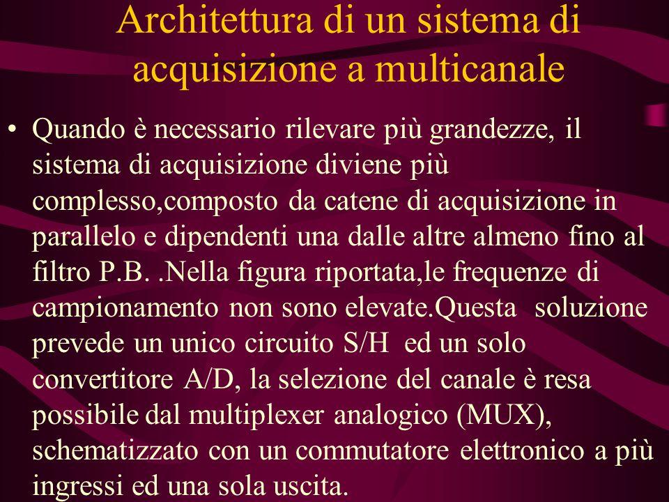 Architettura di un sistema di acquisizione a multicanale Quando è necessario rilevare più grandezze, il sistema di acquisizione diviene più complesso,