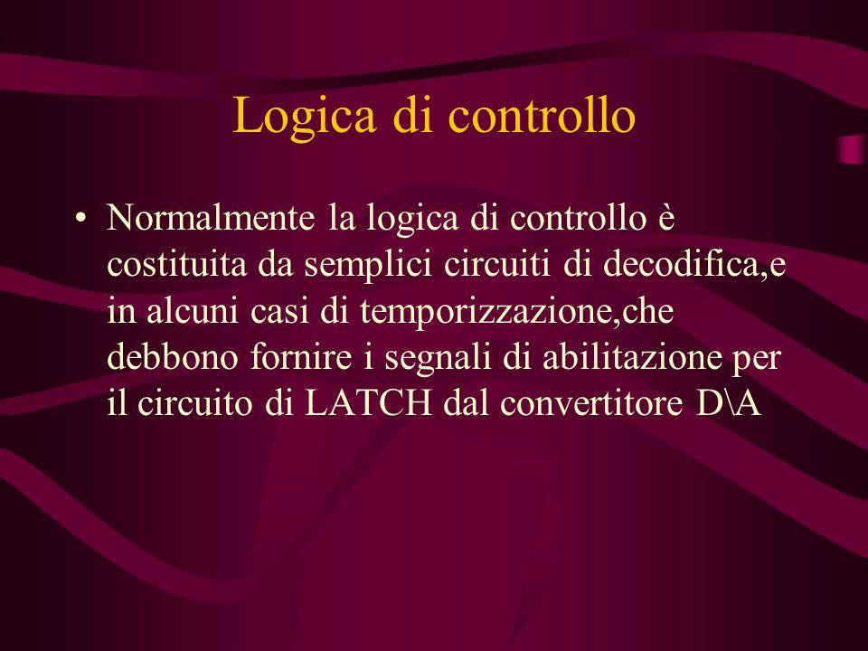 Logica di controllo Normalmente la logica di controllo è costituita da semplici circuiti di decodifica,e in alcuni casi di temporizzazione,che debbono fornire i segnali di abilitazione per il circuito di LATCH dal convertitore D\A