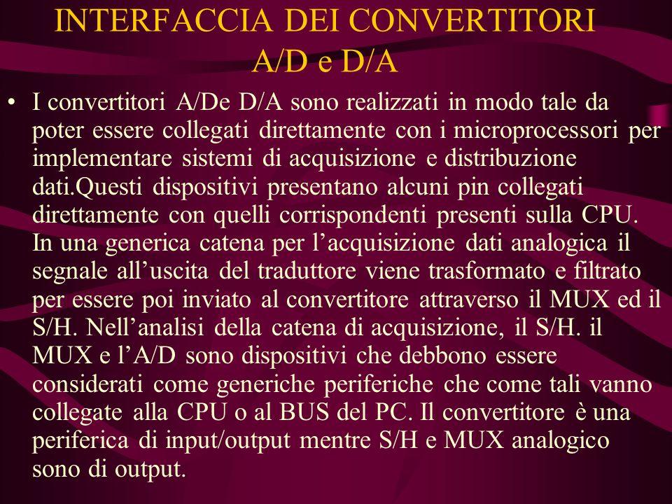 INTERFACCIA DEI CONVERTITORI A/D e D/A I convertitori A/De D/A sono realizzati in modo tale da poter essere collegati direttamente con i microprocesso