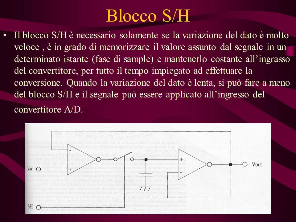 Blocco S/H Il blocco S/H è necessario solamente se la variazione del dato è molto veloce, è in grado di memorizzare il valore assunto dal segnale in un determinato istante (fase di sample) e mantenerlo costante allingrasso del convertitore, per tutto il tempo impiegato ad effettuare la conversione.