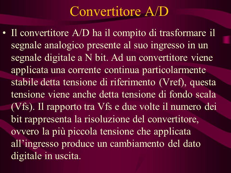 Convertitore A/D Il convertitore A/D ha il compito di trasformare il segnale analogico presente al suo ingresso in un segnale digitale a N bit. Ad un