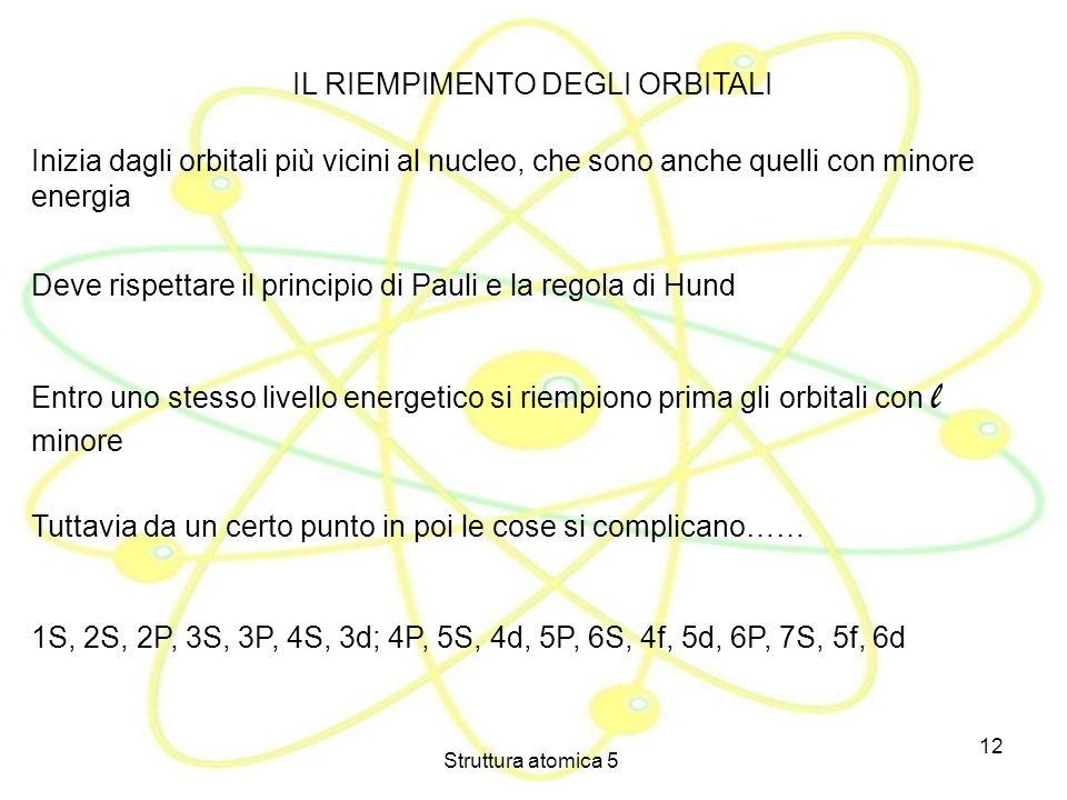 Struttura atomica 5 12 IL RIEMPIMENTO DEGLI ORBITALI Inizia dagli orbitali più vicini al nucleo, che sono anche quelli con minore energia Deve rispett