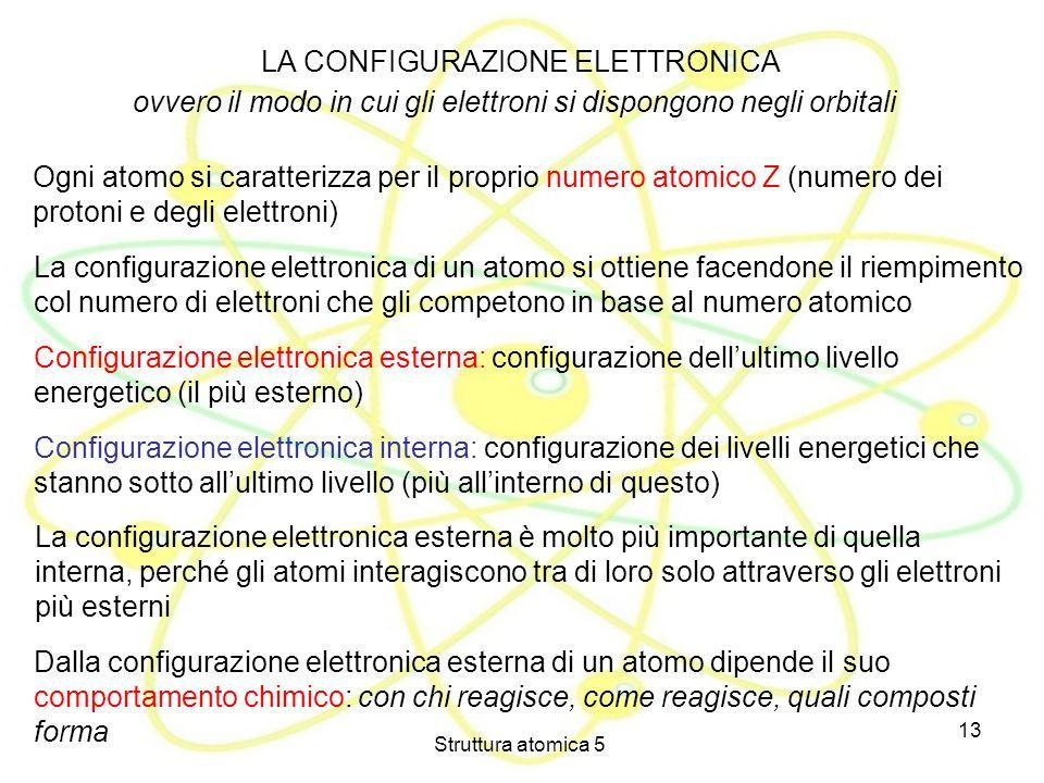 Struttura atomica 5 13 LA CONFIGURAZIONE ELETTRONICA ovvero il modo in cui gli elettroni si dispongono negli orbitali La configurazione elettronica di